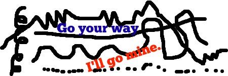 go-your-way