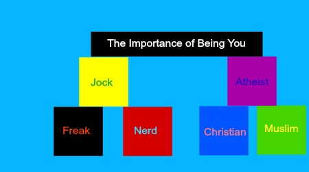improtance-being-you