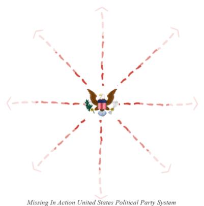 US Political System Image